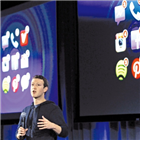 페이스북,기업,뉴스,미국,구글,규제,업계,지난해,영국,가짜