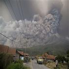 화산,인도네시아