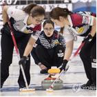 컬링세계선수권,한국,이탈리아