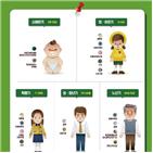 감염병,발생,여행,예방,방문,조심,예방접종,인플루엔자