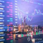 공모가,공모주,수익률,올해,투자자,상장,주가,코스닥,투자,시장
