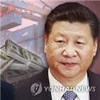 중국,기업,트럼프,미국,행정부