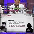 김성재,사건,취재,사람,동물마취제,드라마,여자친구,우연,서윤형,싸인