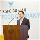 공정위,그룹
