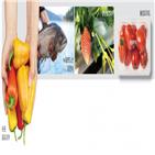 플럼토마토,단독,매출,롯데마트,가격,연어,제품,개발,국내,생산