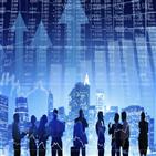 관련,업종,종목,중국,투자,수혜주