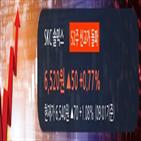 창구,상승,솔믹스,skc,상위