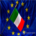 연정,동맹,대통령,구성,이탈리아,마타렐라,대표,오성운동,총리,가능성