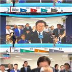 MBC,뉴스,인터뷰,6.13,지방선거