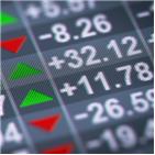 시장,증시,실적,연구원,상승,미국,중국,지속,국내,무역분쟁