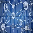 거래소,업계,해킹,가상화폐,업체,서비스,대표,투자자,자율규제,협회