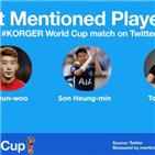 경기,월드컵,한국,독일,선수,트위터,언급