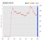 핸즈코퍼레이션,계약,주식,기사,527.6억,8.6