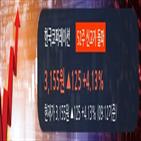 매출액,한국코퍼레이션,영업이익,수준,창구,종목