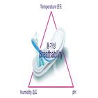 생리대,통기성,사용,흡수,질염,피부,온도