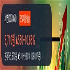 영업이익,상승,서연,매출액,이베스트