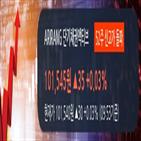 단기채권액티브,한국증권,확인,창구
