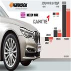 타이어,한국타이어,매출,부진,영업이익,금호타이어,판매량,동기,업계