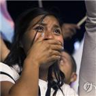 여성,멕시코,상원,비율,후보,암로