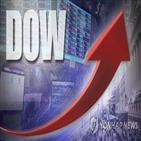 주가,시장,이탈리아,우려,기술주,주요,하락,무역,상승,이날