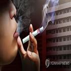 폐암,여성,흡연,환자,경우,대한폐암학회,증가