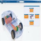 제품,플랫폼,다쏘시스템,3d익스피리언스,3d,작업,카처