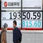 25일,대출,일본,최근,사실상,닛케이지수,2만,가운데,레이더,항공여객