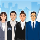 일자리,광주,협상,투자,임단협,현대차,유예,시장
