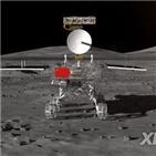 뒷면,착륙,중국,창어,탐사,지구,궤도