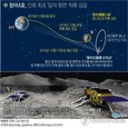 중국,뒷면,착륙,창어,탐사,성공,지구,우주,궤도,남극
