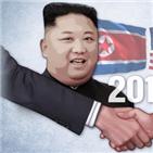 대통령,외식,트럼프,결정구조,최저임금,분양권,7일,작년,독감,북한