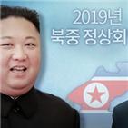 김정은,후시딘,최고인민회의,대의원,중국,트럼프,가격,코치,8일,9일