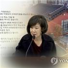 의원,상임위,민주당,의혹,한국당,문체위,소집,문제,야당