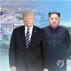 의회조사국,북미,성과,북한,군사,정상회담