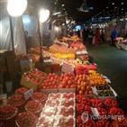농산물,가격,가격안정제