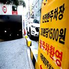 주차장,명절,무료주차장,무료,서울,지역,경상남도,데이터,주차,유료