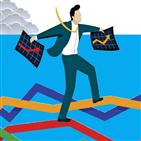 중국,신흥국,지난해,펀드,증시,무역분쟁,기대,효과,투자자,이후
