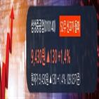 삼성중공업,기사