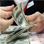 갑부,세계,중국,달러,미국,올해,회장,자산,작년,순위