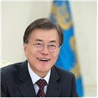 중국,미세먼지,대통령,지시,인공강우,방안,청와대