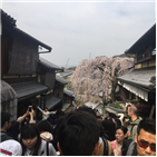 일본,효과,여행,연휴,휴일,생산,장기,연휴기간