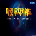 채권,금리,하락,가치주,투자,신흥시장,노르웨이,국부펀드,기업,수익률