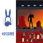 영화,스크린,민성,상한제,세인,상영,상영관,어벤져스