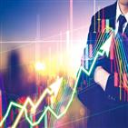 인컴펀드,수익,채권,기간,수익률,펀드,안정