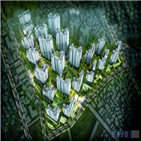 분양,단지,예정,아파트,대단지,전용면,컨소시엄,공급,공공분양,광역시