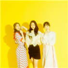공원소녀,멤버,활동,미야,일본,화보,민주,계획,출연,설명