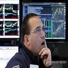 잠재성장률,미국,투자,보고서,상승,평가,한은