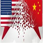 펀드,인도,베트남,수익률,중국,설정액,미국,최근,무역분쟁