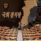의원,자유한국당,결석률,민주당,본회의,데이터,국회의원,경북,대구,국회