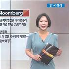 중국,화웨이,부채,기업,전망,시장,비율,제재,매출